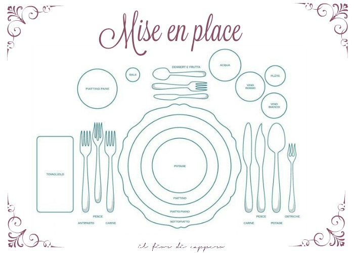 Locandina Table Art Food. La mise en place.